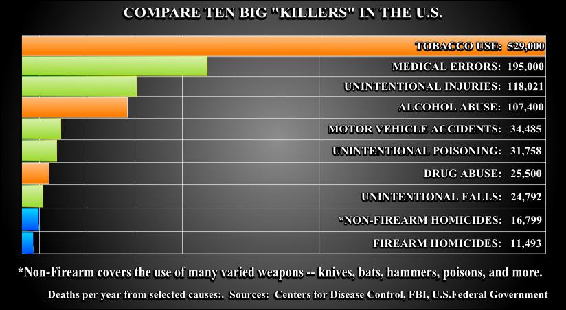 10-big-killers-824